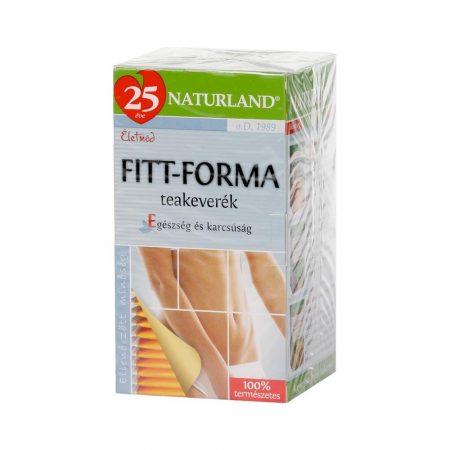 Fitt-Forma teakeverék